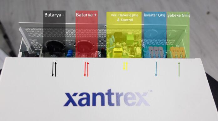 xantrex freedom xc 2000 bağlantı noktaları